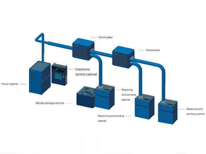 نظام نقل العينات الأوتوماتيكي SDAST